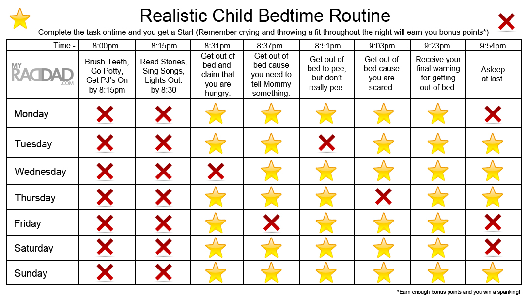 Realistic Bedtime Routine Chart